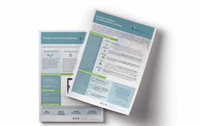 The CTEA Committee Releases One-Pager Tools in Action Guide